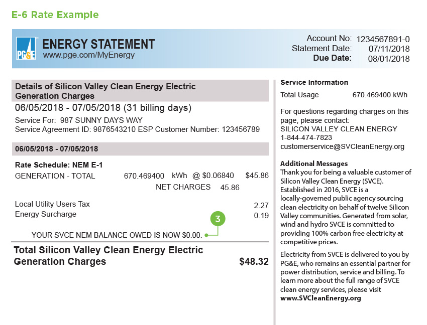 PGE BILL 3_ElectricOnly