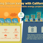 Solar plus storage infographic