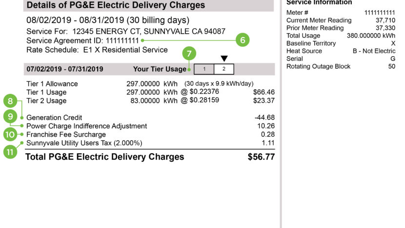 PGE BILL 3_ElectricOnly_v2_2019_web-indicators-01-01