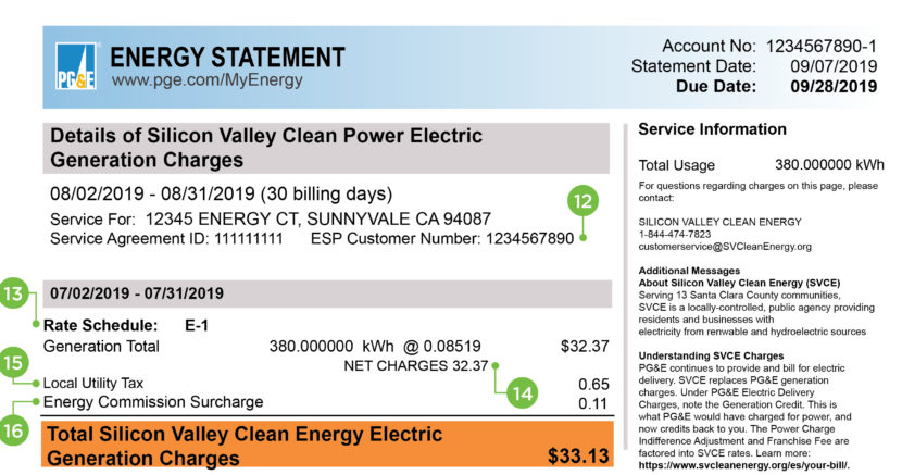 PGE BILL 4_ElectricOnly_ESPNumber_v2_2019_web-indicators-01