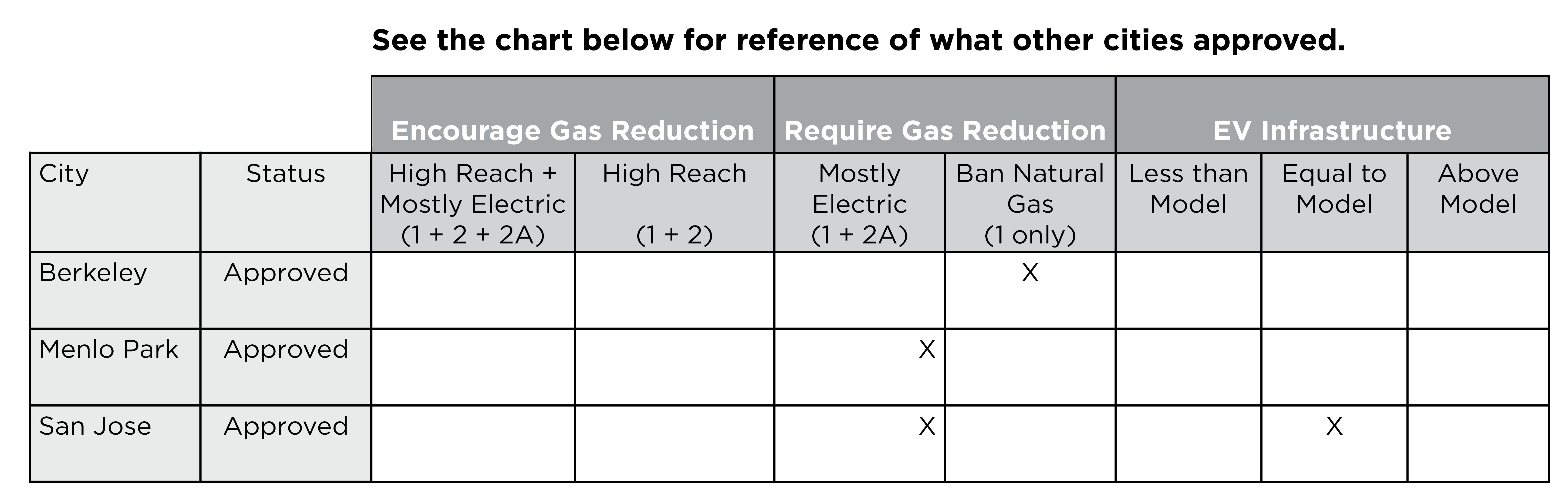for assistance reading this table please contact info@svcleanenergy.org